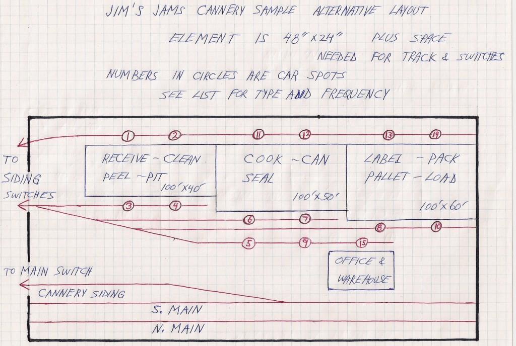 Industry sketch alternate
